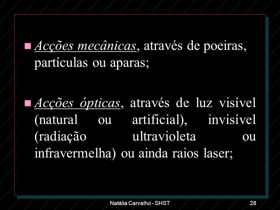 Natália Carvalho - SHST28 n Acções mecânicas, através de poeiras, partículas ou aparas; n Acções ópticas, através de luz visível (natural ou artificia