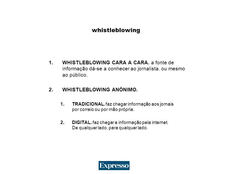 whistleblowing 1.WHISTLEBLOWING CARA A CARA. a fonte de informação dá-se a conhecer ao jornalista.