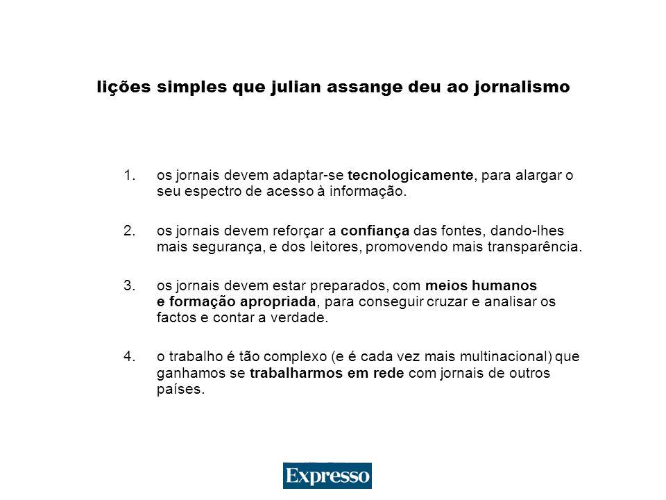 lições simples que julian assange deu ao jornalismo 1.os jornais devem adaptar-se tecnologicamente, para alargar o seu espectro de acesso à informação.