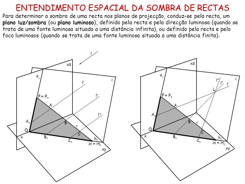 ENTENDIMENTO ESPACIAL DA SOMBRA DE RECTAS Para determinar a sombra de uma recta nos planos de projecção, conduz-se pela recta, um plano luz/sombra (ou