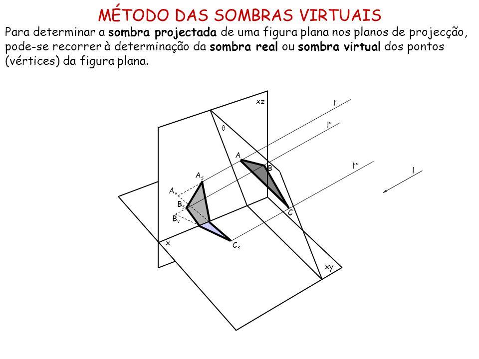 MÉTODO DAS SOMBRAS VIRTUAIS Para determinar a sombra projectada de uma figura plana nos planos de projecção, pode-se recorrer à determinação da sombra