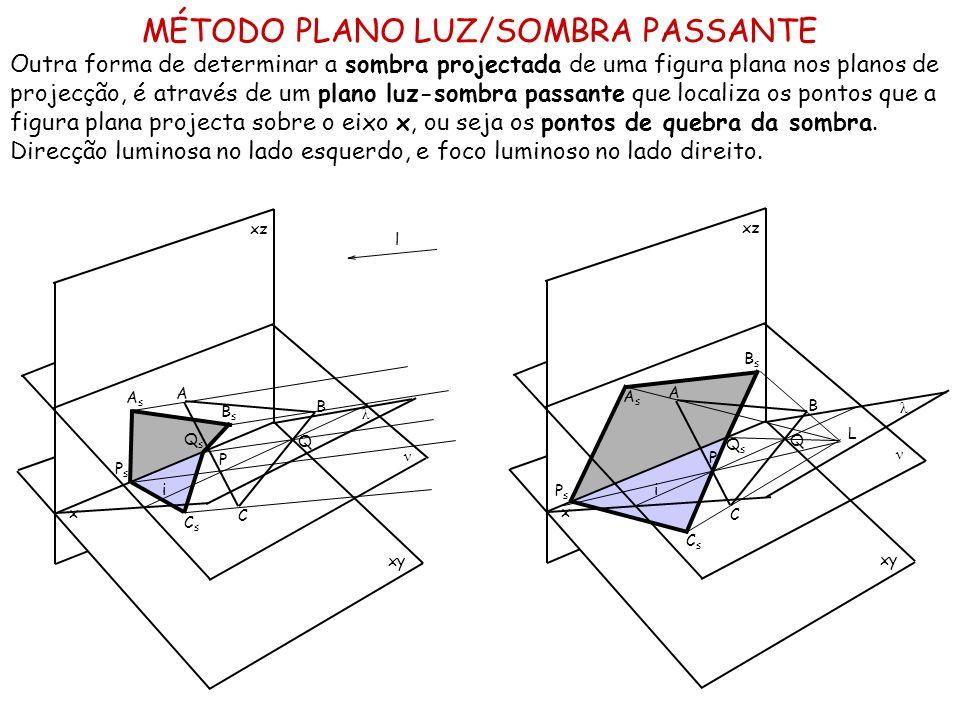 MÉTODO PLANO LUZ/SOMBRA PASSANTE Outra forma de determinar a sombra projectada de uma figura plana nos planos de projecção, é através de um plano luz-