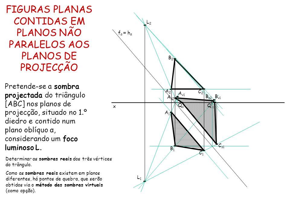 FIGURAS PLANAS CONTIDAS EM PLANOS NÃO PARALELOS AOS PLANOS DE PROJECÇÃO Pretende-se a sombra projectada do triângulo [ABC] nos planos de projecção, si