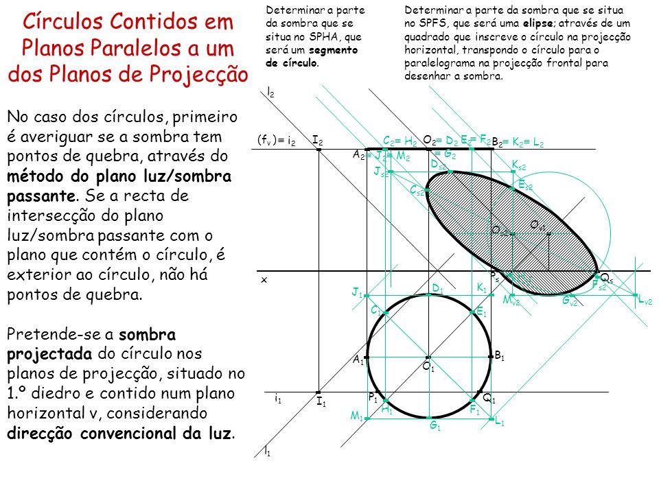 Círculos Contidos em Planos Paralelos a um dos Planos de Projecção No caso dos círculos, primeiro é averiguar se a sombra tem pontos de quebra, atravé