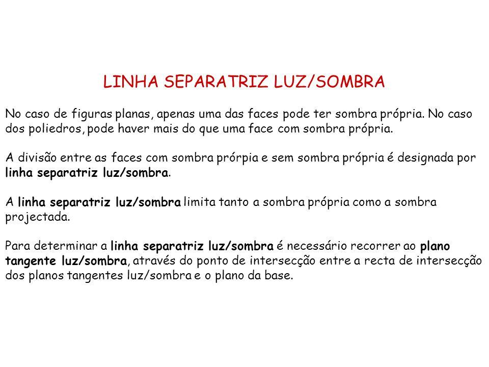 LINHA SEPARATRIZ LUZ/SOMBRA No caso de figuras planas, apenas uma das faces pode ter sombra própria. No caso dos poliedros, pode haver mais do que uma