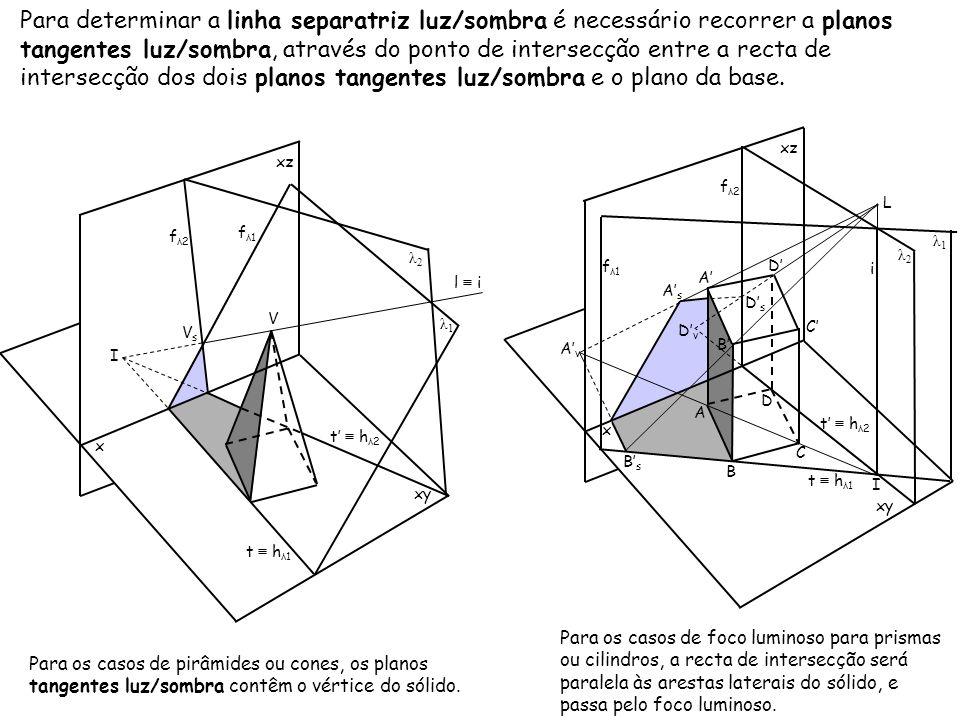 x xz xy Para determinar a linha separatriz luz/sombra é necessário recorrer a planos tangentes luz/sombra, através do ponto de intersecção entre a rec