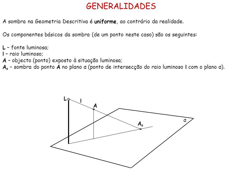 GENERALIDADES A sombra na Geometria Descritiva é uniforme, ao contrário da realidade. Os componentes básicos da sombra (de um ponto neste caso) são os