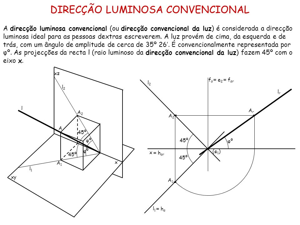 DIRECÇÃO LUMINOSA CONVENCIONAL A direcção luminosa convencional (ou direcção convencional da luz) é considerada a direcção luminosa ideal para as pess