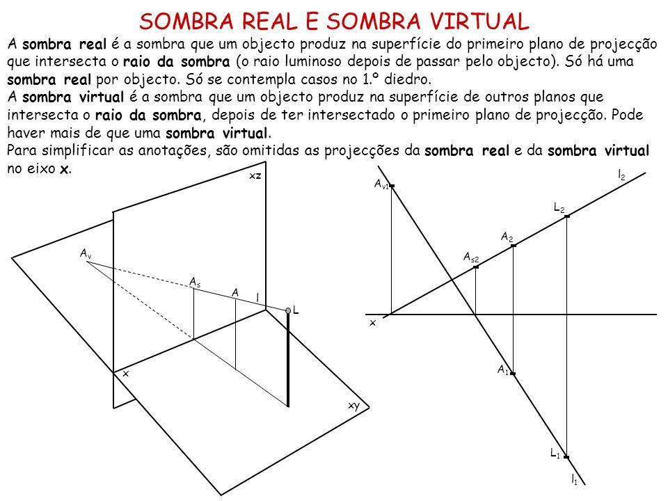 x xz xy SOMBRA REAL E SOMBRA VIRTUAL A sombra real é a sombra que um objecto produz na superfície do primeiro plano de projecção que intersecta o raio