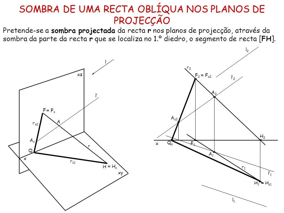 SOMBRA DE UMA RECTA PARALELA NOS PLANOS DE PROJECÇÃO Pretende-se a sombra projectada da recta frontal f nos planos de projecção, através da sombra da parte da recta f que se localiza no 1.º diedro, a semi-recta HA.