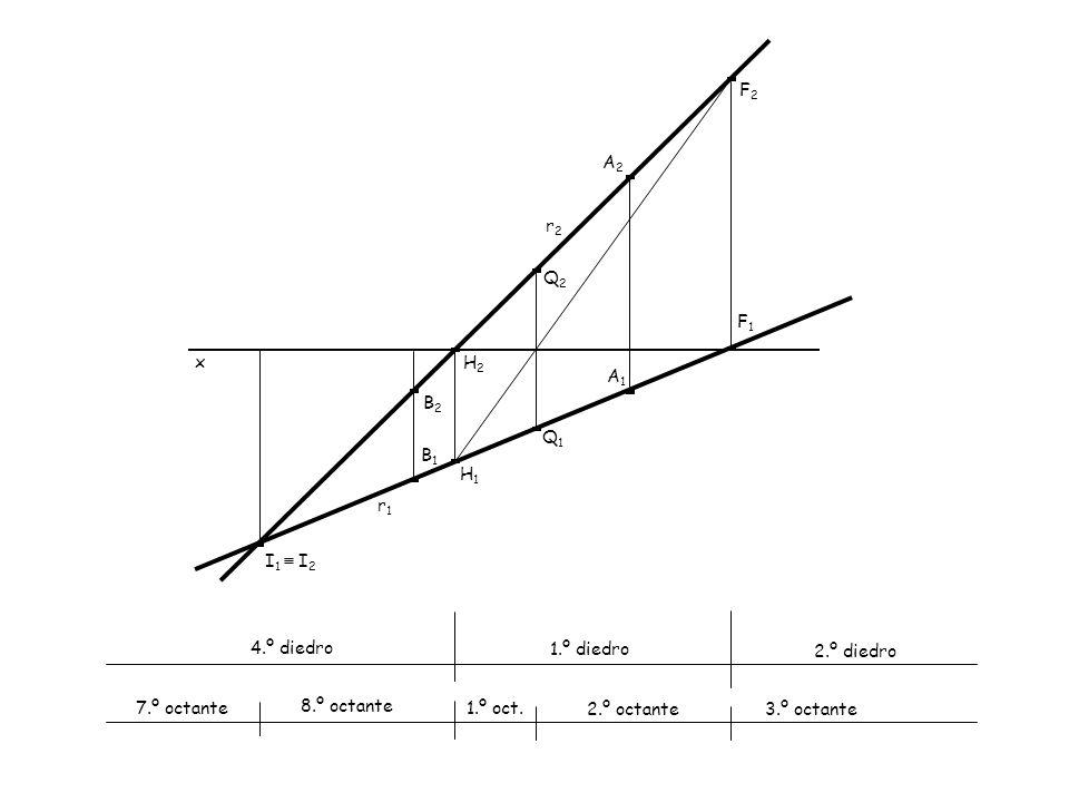 x A1A1 A2A2 B1B1 B2B2 H1H1 H2H2 F1F1 F2F2 Q1Q1 Q2Q2 I 1 I 2 r1r1 r2r2 1.º diedro 2.º diedro 4.º diedro 1.º oct. 2.º octante 8.º octante 3.º octante 7.