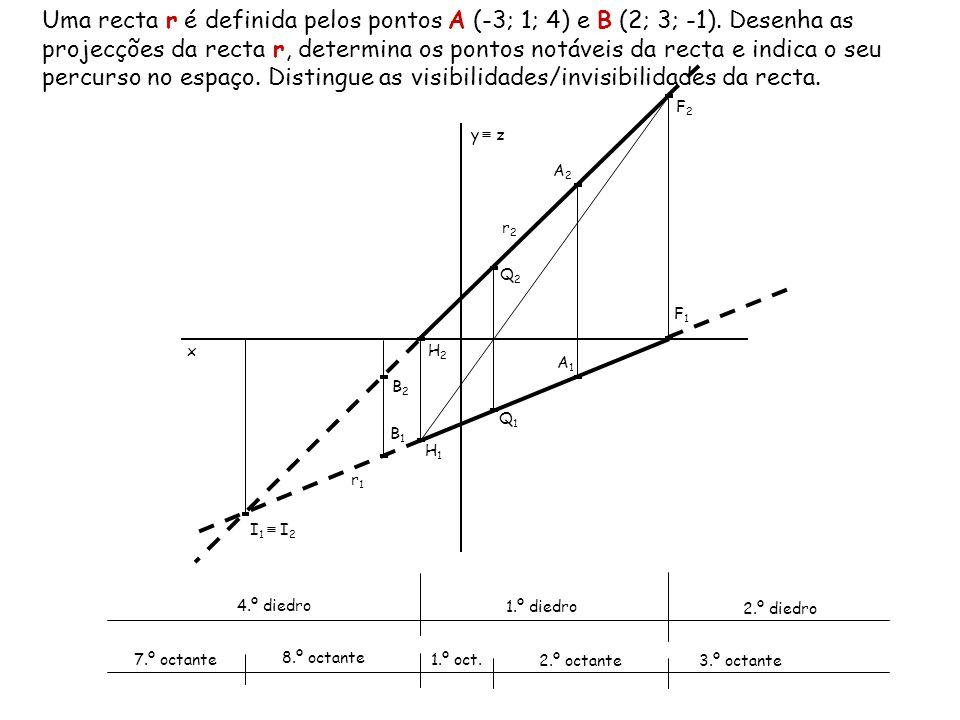 Uma recta r é definida pelos pontos A (-3; 1; 4) e B (2; 3; -1). Desenha as projecções da recta r, determina os pontos notáveis da recta e indica o se