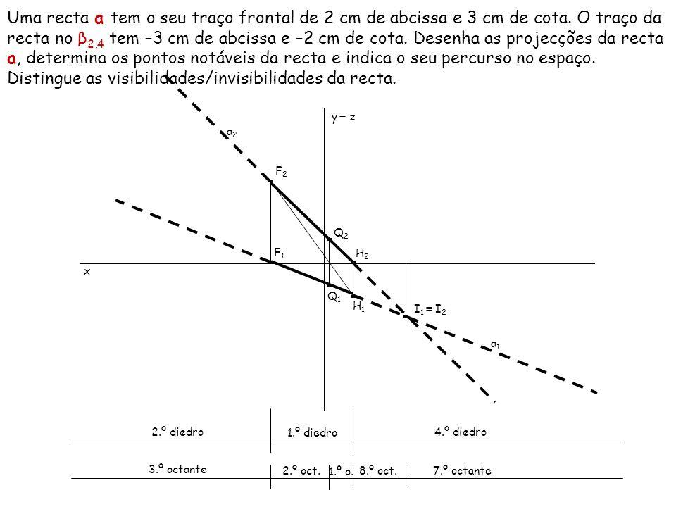 Uma recta a tem o seu traço frontal de 2 cm de abcissa e 3 cm de cota. O traço da recta no β 2,4 tem –3 cm de abcissa e –2 cm de cota. Desenha as proj