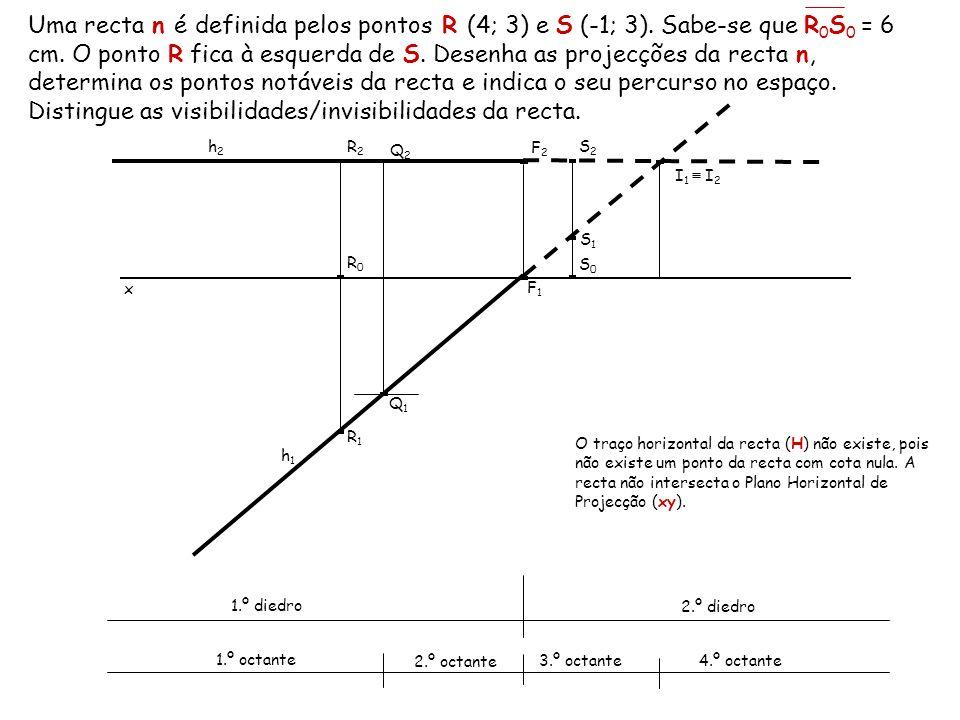 Uma recta n é definida pelos pontos R (4; 3) e S (-1; 3). Sabe-se que R 0 S 0 = 6 cm. O ponto R fica à esquerda de S. Desenha as projecções da recta n