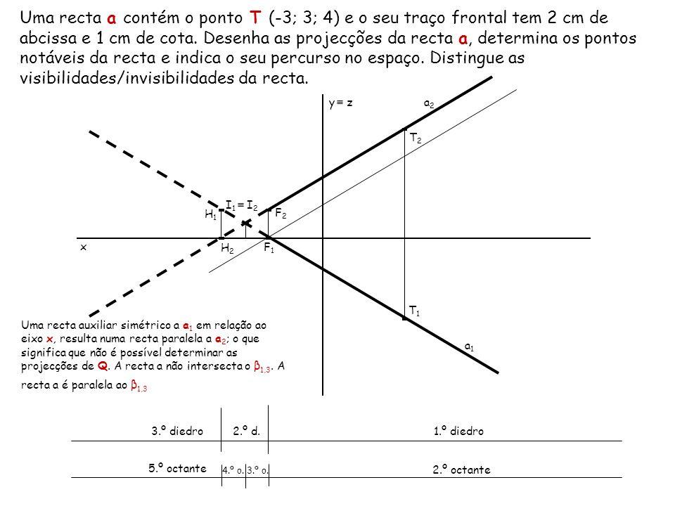 Uma recta a contém o ponto T (-3; 3; 4) e o seu traço frontal tem 2 cm de abcissa e 1 cm de cota. Desenha as projecções da recta a, determina os ponto