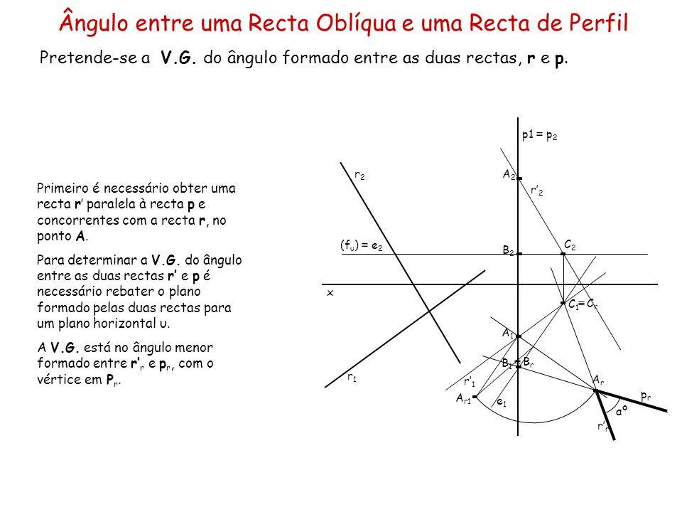 Ângulo entre uma Recta Oblíqua e uma Recta de Perfil Pretende-se a V.G. do ângulo formado entre as duas rectas, r e p. x p1 p 2 r1r1 r2r2 A1A1 B1B1 B2