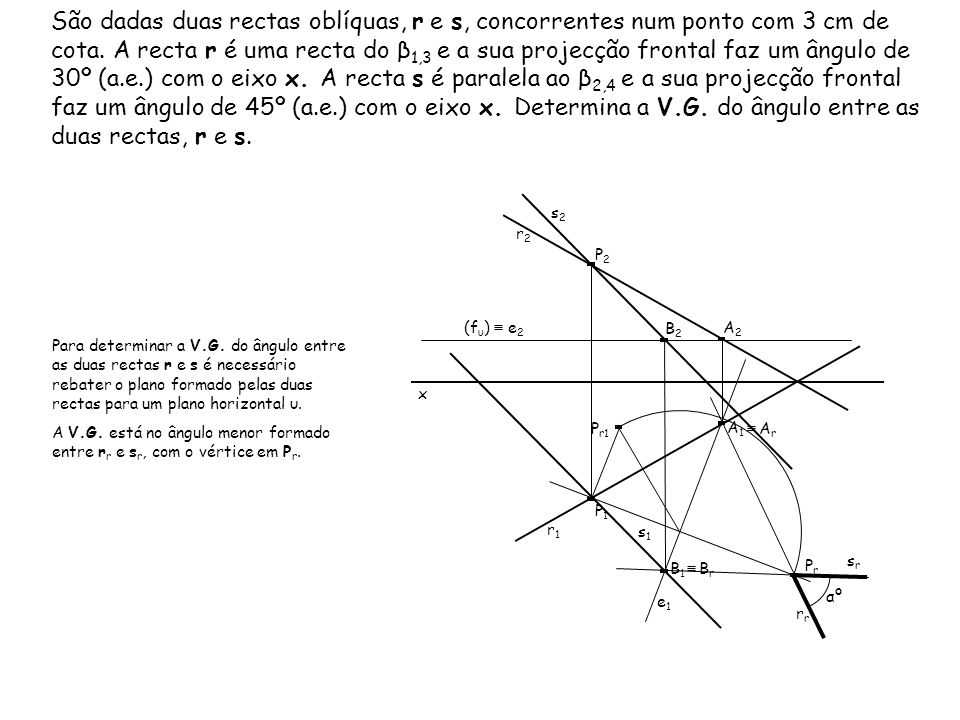 São dadas duas rectas oblíquas, r e s, concorrentes num ponto com 3 cm de cota. A recta r é uma recta do β 1,3 e a sua projecção frontal faz um ângulo