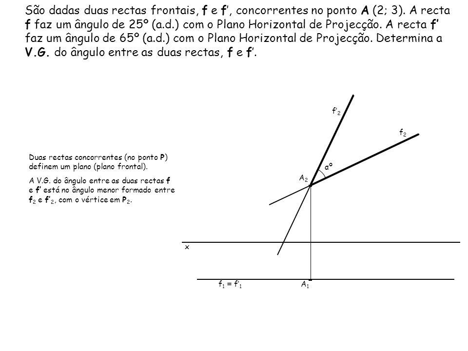São dadas duas rectas frontais, f e f, concorrentes no ponto A (2; 3). A recta f faz um ângulo de 25º (a.d.) com o Plano Horizontal de Projecção. A re