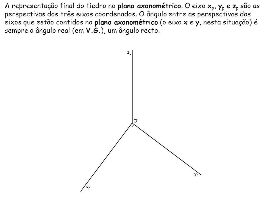A representação final do tiedro no plano axonométrico. O eixo x p, y p e z p são as perspectivas dos três eixos coordenados. O ângulo entre as perspec