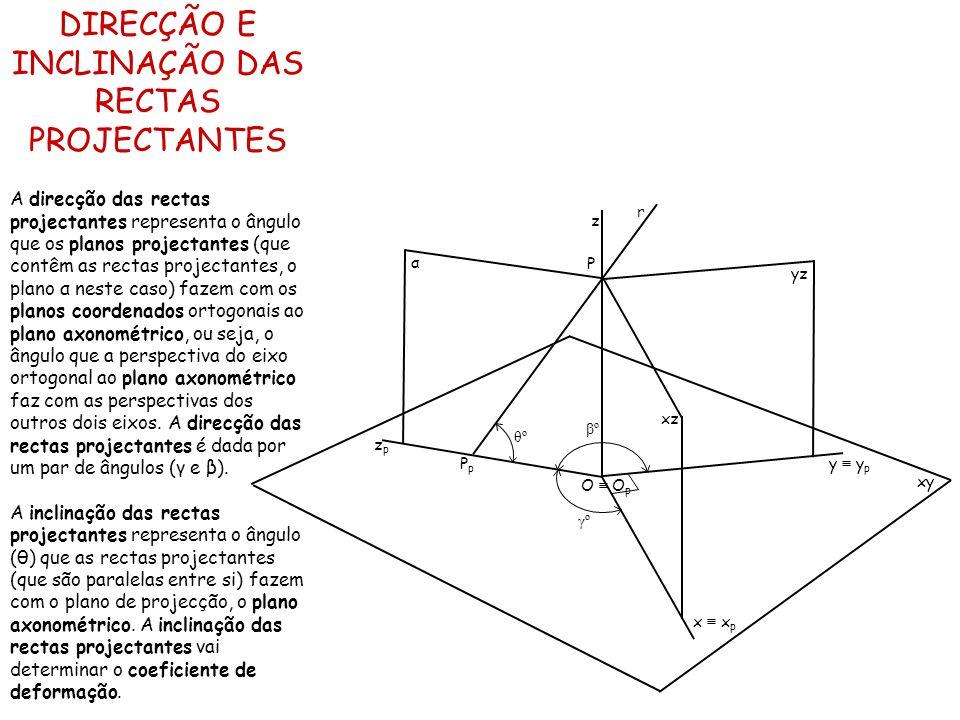 DIRECÇÃO E INCLINAÇÃO DAS RECTAS PROJECTANTES A direcção das rectas projectantes representa o ângulo que os planos projectantes (que contêm as rectas