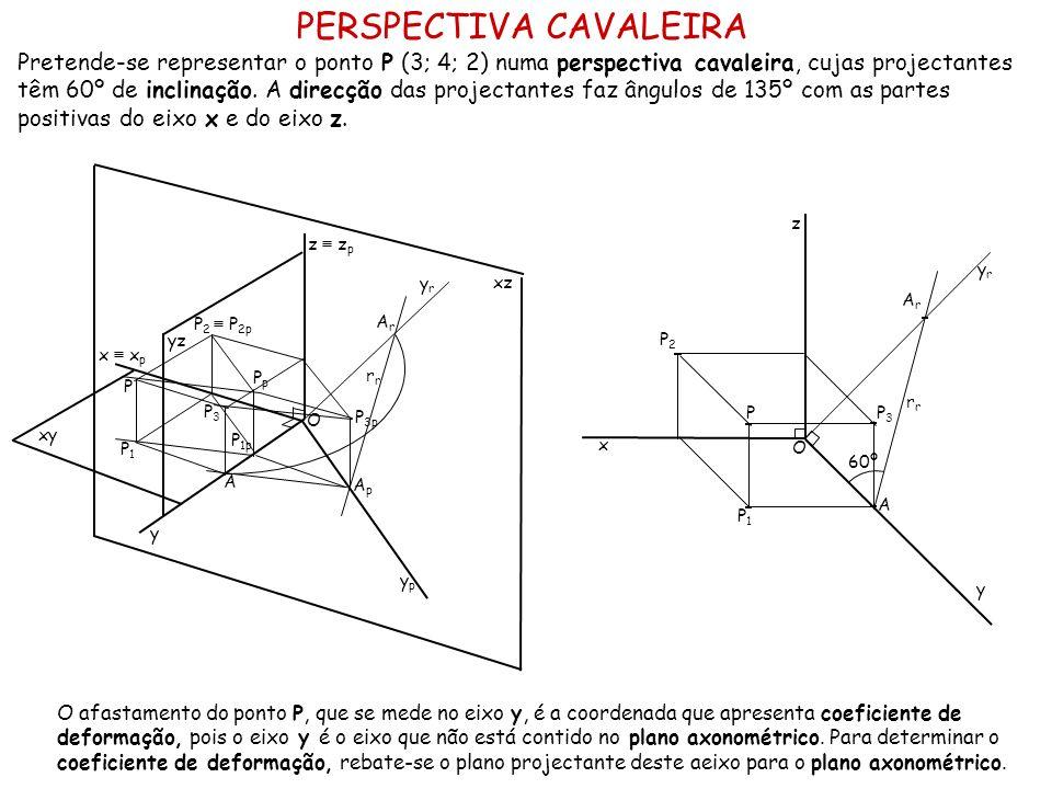 Pretende-se representar o ponto P (3; 4; 2) numa perspectiva cavaleira, cujas projectantes têm 60º de inclinação. A direcção das projectantes faz ângu