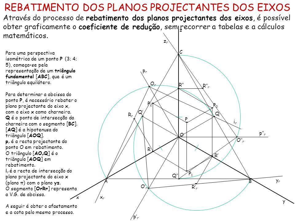 REBATIMENTO DOS PLANOS PROJECTANTES DOS EIXOS Através do processo de rebatimento dos planos projectantes dos eixos, é possível obter graficamente o co