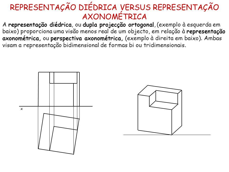 REPRESENTAÇÃO DIÉDRICA VERSUS REPRESENTAÇÃO AXONOMÉTRICA A representação diédrica, ou dupla projecção ortogonal, (exemplo à esquerda em baixo) proporc