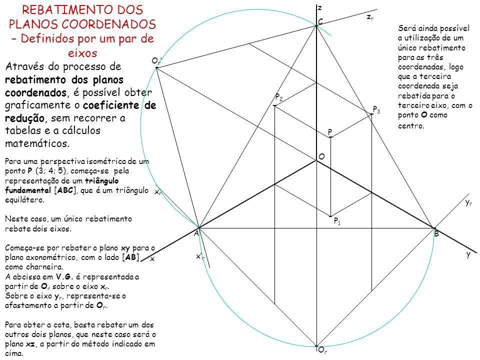 REBATIMENTO DOS PLANOS COORDENADOS – Definidos por um par de eixos Através do processo de rebatimento dos planos coordenados, é possível obter grafica