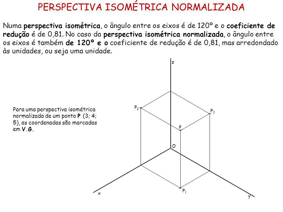 PERSPECTIVA ISOMÉTRICA NORMALIZADA Numa perspectiva isométrica, o ângulo entre os eixos é de 120º e o coeficiente de redução é de 0,81. No caso da per