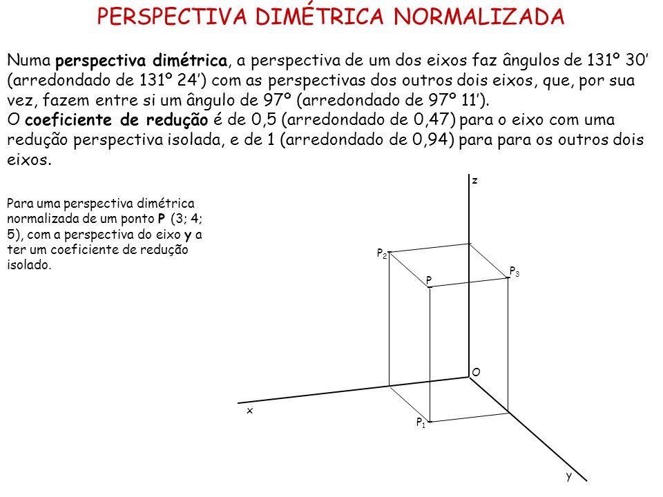 PERSPECTIVA DIMÉTRICA NORMALIZADA Numa perspectiva dimétrica, a perspectiva de um dos eixos faz ângulos de 131º 30 (arredondado de 131º 24) com as per