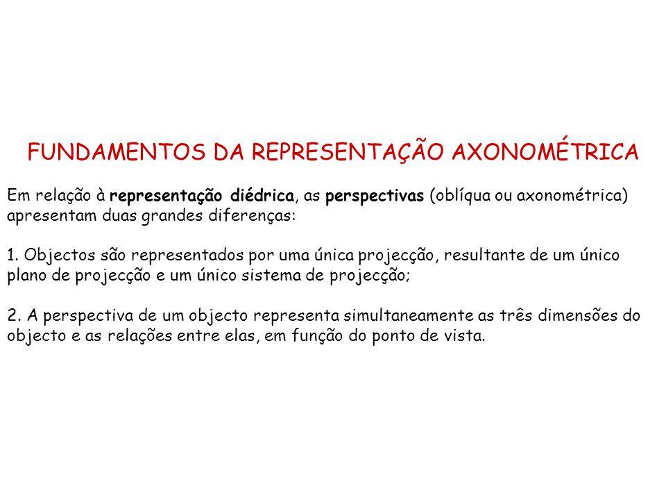 FUNDAMENTOS DA REPRESENTAÇÃO AXONOMÉTRICA Em relação à representação diédrica, as perspectivas (oblíqua ou axonométrica) apresentam duas grandes difer