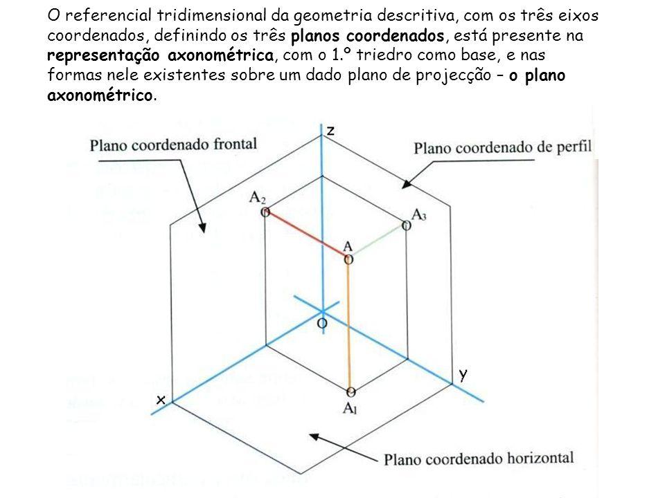 O referencial tridimensional da geometria descritiva, com os três eixos coordenados, definindo os três planos coordenados, está presente na representa