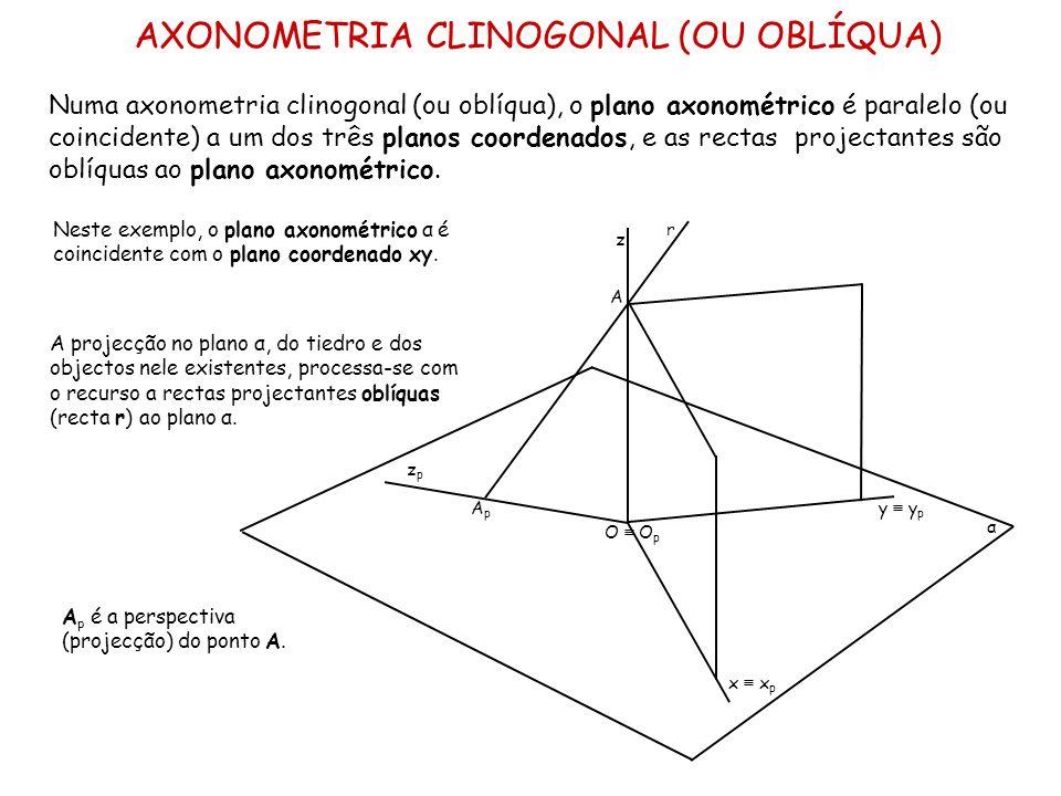 AXONOMETRIA CLINOGONAL (OU OBLÍQUA) Numa axonometria clinogonal (ou oblíqua), o plano axonométrico é paralelo (ou coincidente) a um dos três planos co