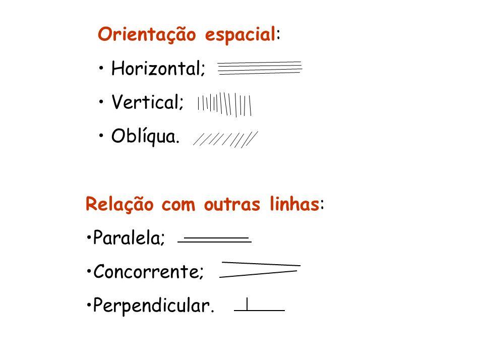 Orientação espacial: Horizontal; Vertical; Oblíqua. Relação com outras linhas: Paralela; Concorrente; Perpendicular.