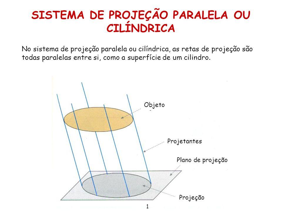 SISTEMA DE PROJEÇÃO PARALELA OU CILÍNDRICA No sistema de projeção paralela ou cilíndrica, as retas de projeção são todas paralelas entre si, como a su