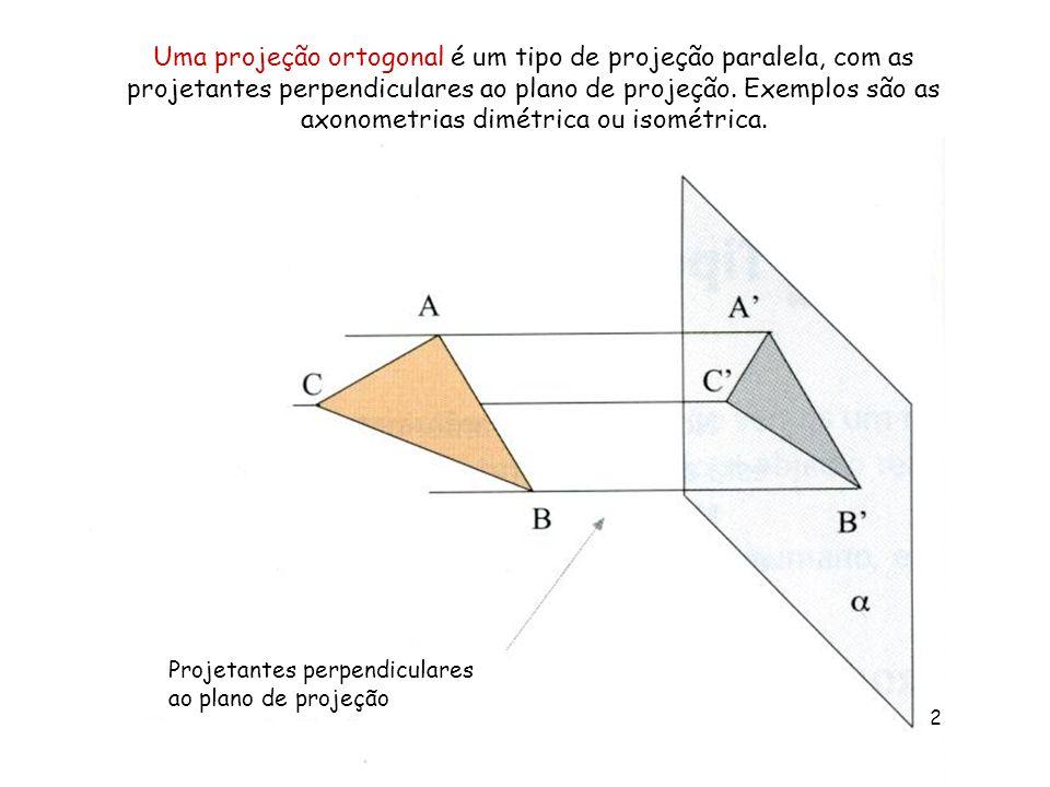 Uma projeção ortogonal é um tipo de projeção paralela, com as projetantes perpendiculares ao plano de projeção. Exemplos são as axonometrias dimétrica