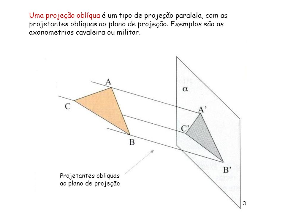 Uma projeção oblíqua é um tipo de projeção paralela, com as projetantes oblíquas ao plano de projeção. Exemplos são as axonometrias cavaleira ou milit