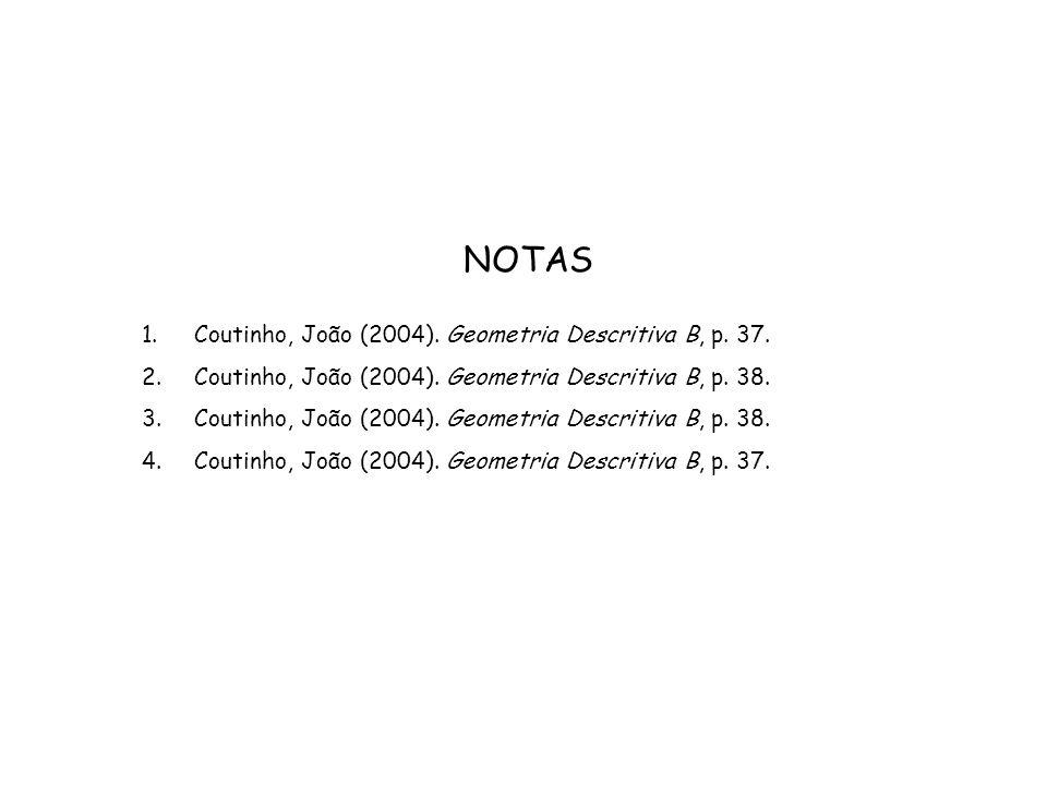 NOTAS 1.Coutinho, João (2004). Geometria Descritiva B, p. 37. 2.Coutinho, João (2004). Geometria Descritiva B, p. 38. 3.Coutinho, João (2004). Geometr