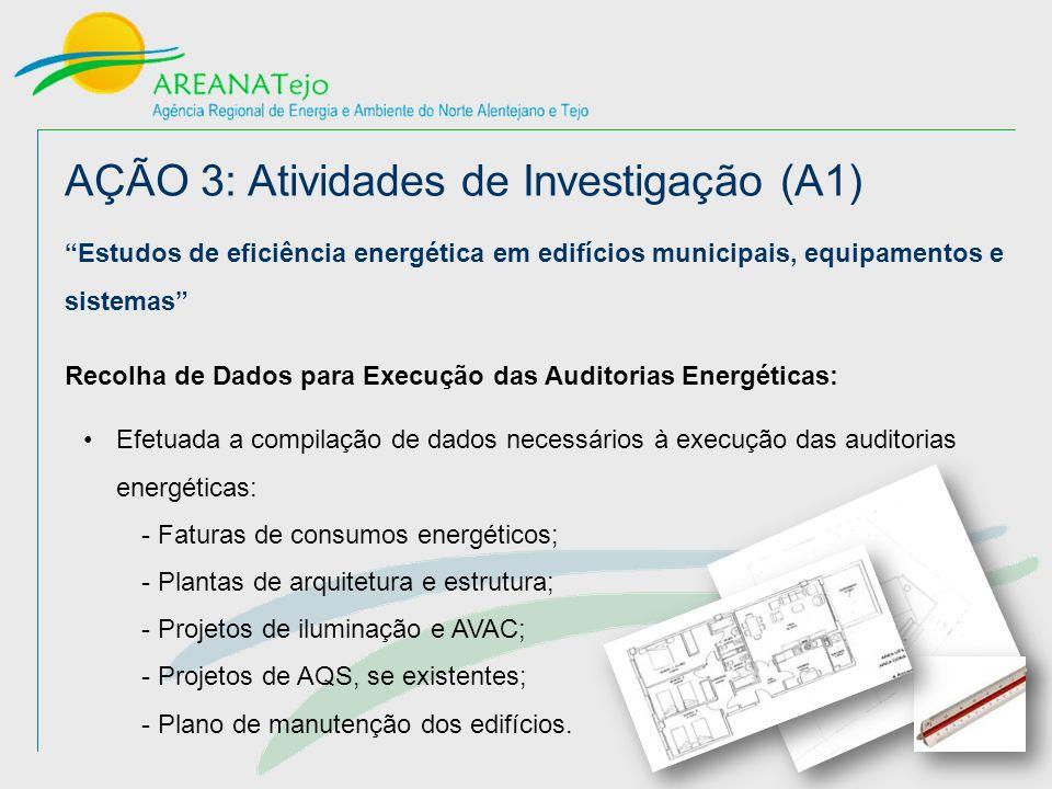 AÇÃO 3: Atividades de Investigação (A1) Estudos de eficiência energética em edifícios municipais, equipamentos e sistemas Recolha de Dados para Execução das Auditorias Energéticas: Efetuada a compilação de dados necessários à execução das auditorias energéticas: - Faturas de consumos energéticos; - Plantas de arquitetura e estrutura; - Projetos de iluminação e AVAC; - Projetos de AQS, se existentes; - Plano de manutenção dos edifícios.