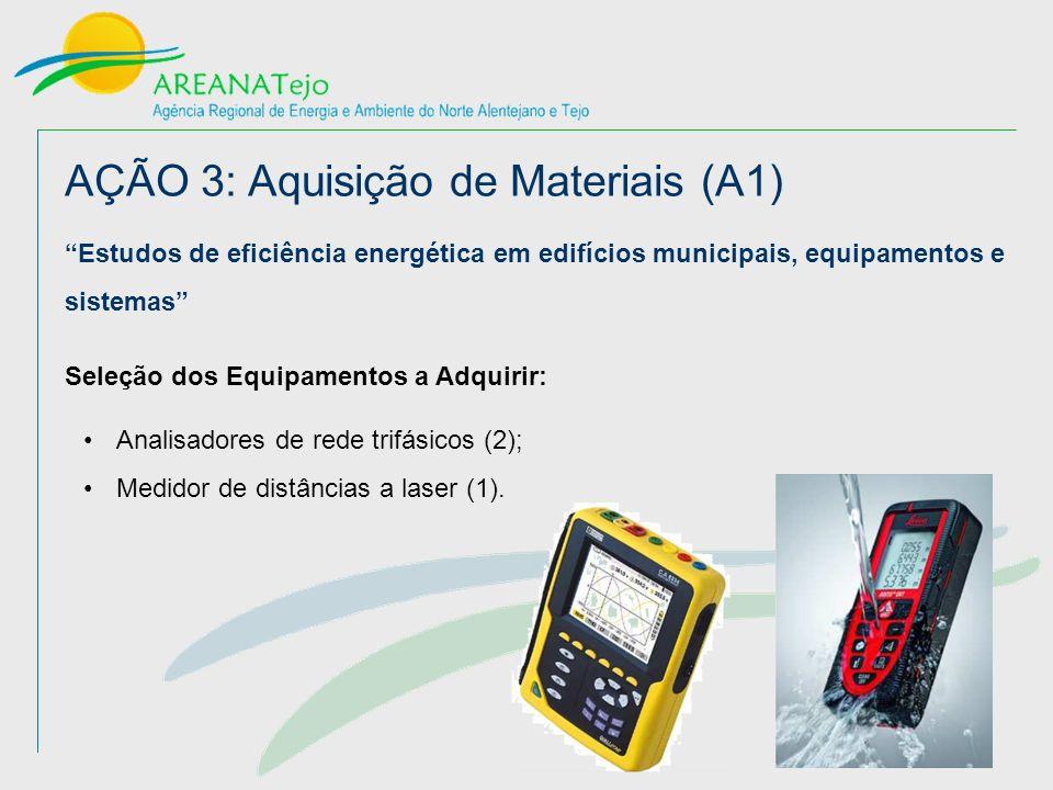 AÇÃO 3: Aquisição de Materiais (A1) Estudos de eficiência energética em edifícios municipais, equipamentos e sistemas Seleção dos Equipamentos a Adquirir: Analisadores de rede trifásicos (2); Medidor de distâncias a laser (1).