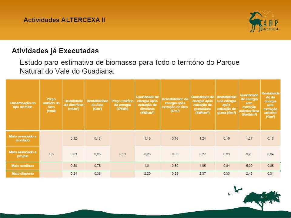 Atividades já Executadas Estudo para estimativa de biomassa para todo o território do Parque Natural do Vale do Guadiana: Actividades ALTERCEXA II Cla