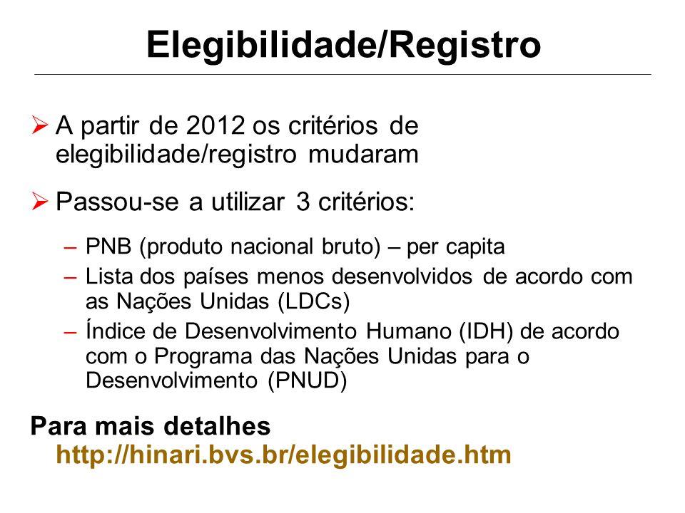 Elegibilidade/Registro A partir de 2012 os critérios de elegibilidade/registro mudaram Passou-se a utilizar 3 critérios: –PNB (produto nacional bruto) – per capita –Lista dos países menos desenvolvidos de acordo com as Nações Unidas (LDCs) –Índice de Desenvolvimento Humano (IDH) de acordo com o Programa das Nações Unidas para o Desenvolvimento (PNUD) Para mais detalhes http://hinari.bvs.br/elegibilidade.htm