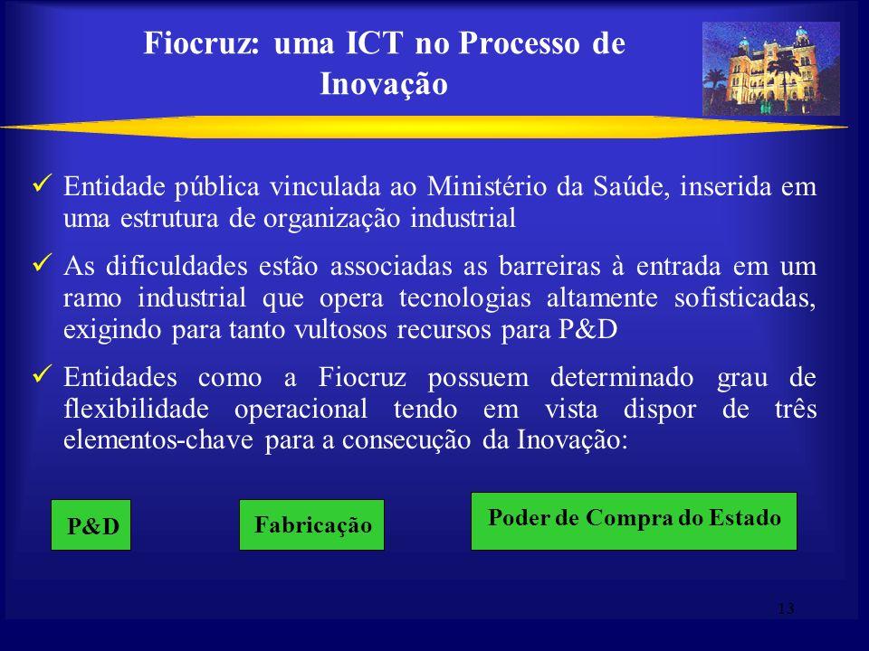 13 Fiocruz: uma ICT no Processo de Inovação Entidade pública vinculada ao Ministério da Saúde, inserida em uma estrutura de organização industrial As