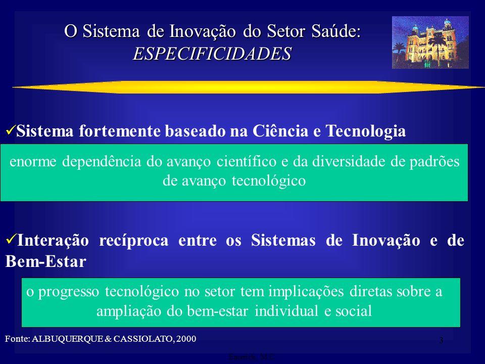 3 O Sistema de Inovação do Setor Saúde: ESPECIFICIDADES Emerick, M.C. Sistema fortemente baseado na Ciência e Tecnologia enorme dependência do avanço