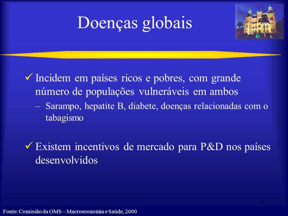 6 Doenças globais Incidem em países ricos e pobres, com grande número de populações vulneráveis em ambos –Sarampo, hepatite B, diabete, doenças relaci
