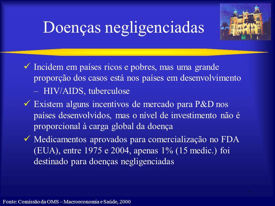 7 Doenças negligenciadas Incidem em países ricos e pobres, mas uma grande proporção dos casos está nos países em desenvolvimento –HIV/AIDS, tuberculos