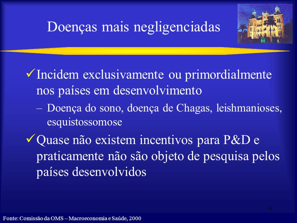 8 Doenças mais negligenciadas Incidem exclusivamente ou primordialmente nos países em desenvolvimento –Doença do sono, doença de Chagas, leishmanioses
