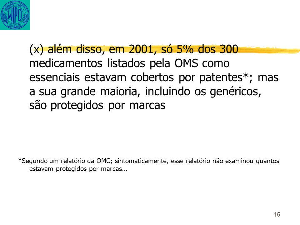 15 (x) além disso, em 2001, só 5% dos 300 medicamentos listados pela OMS como essenciais estavam cobertos por patentes*; mas a sua grande maioria, incluindo os genéricos, são protegidos por marcas *Segundo um relatório da OMC; sintomaticamente, esse relatório não examinou quantos estavam protegidos por marcas...