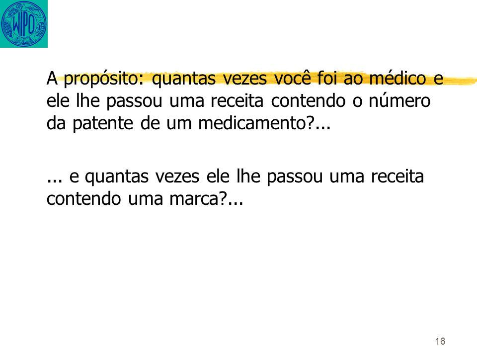 16 A propósito: quantas vezes você foi ao médico e ele lhe passou uma receita contendo o número da patente de um medicamento ......