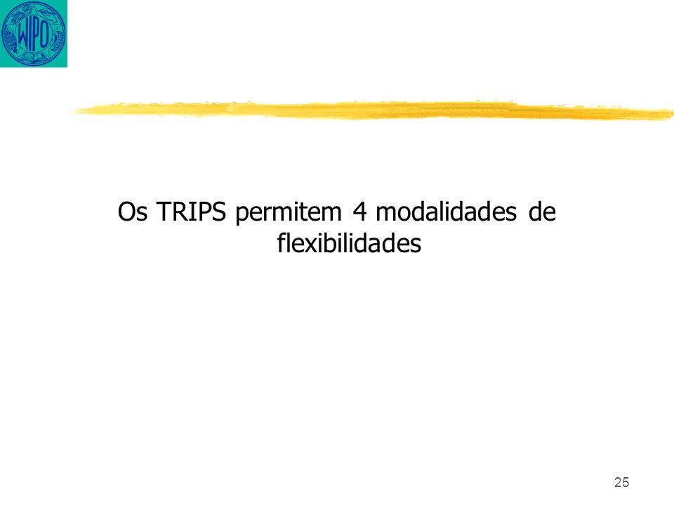 25 Os TRIPS permitem 4 modalidades de flexibilidades